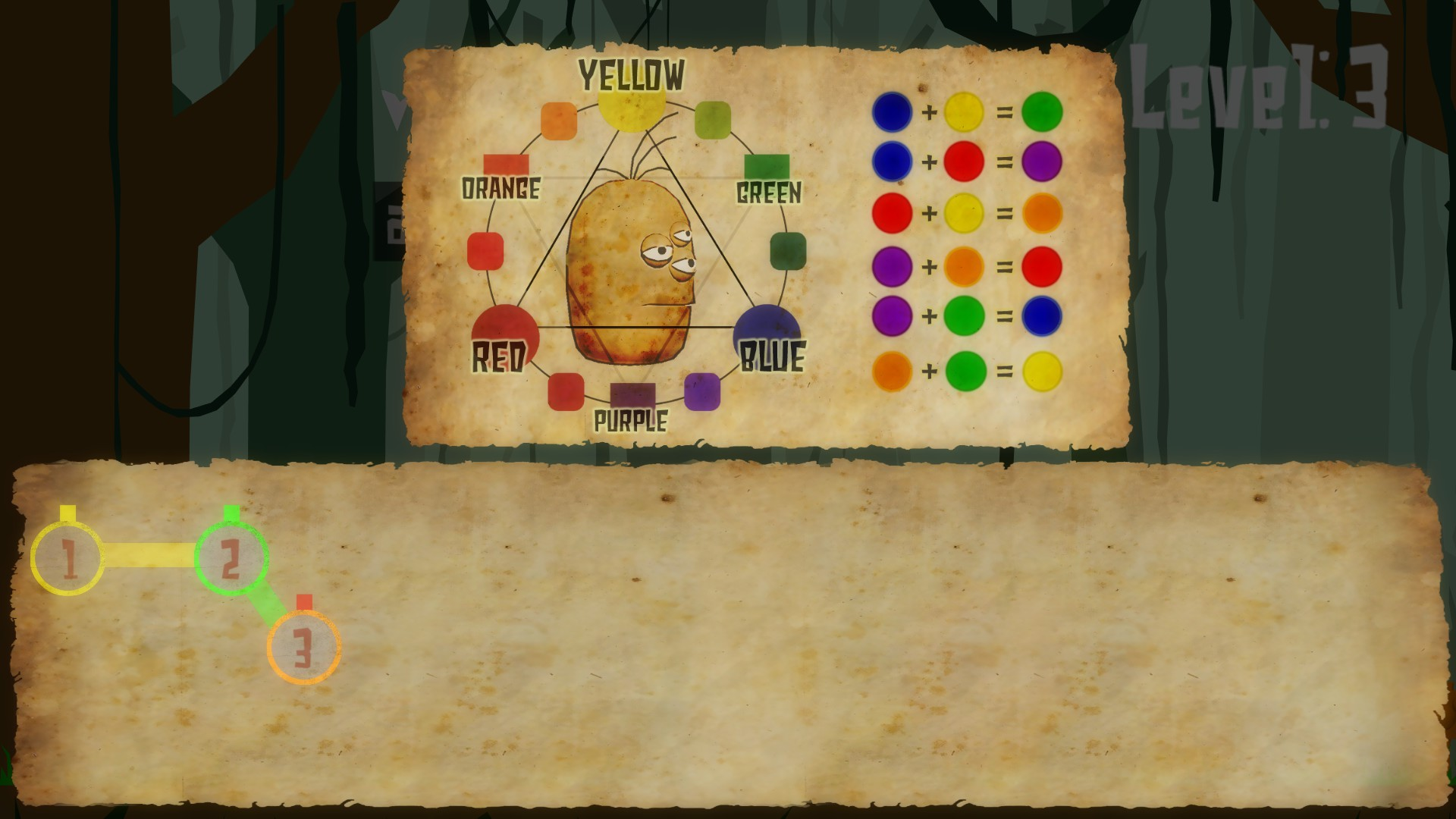 Map of Coated's levels, currently levels 1 through 3 are revealed. A diagram of the color wheel is also present with lines to show traditional color mixing rules.