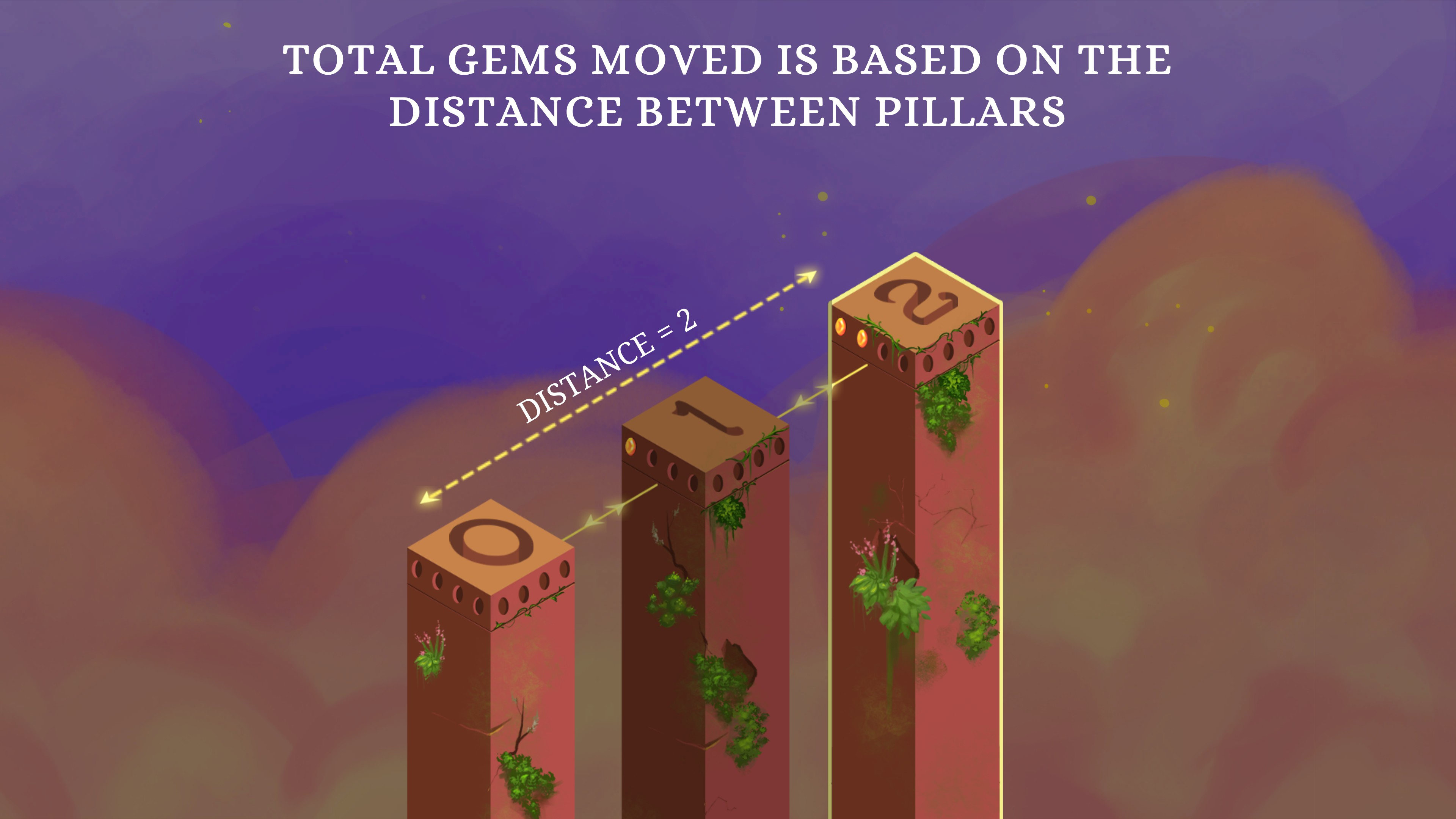 Mystic Pillars. total gems moved is based on the distance between pillars